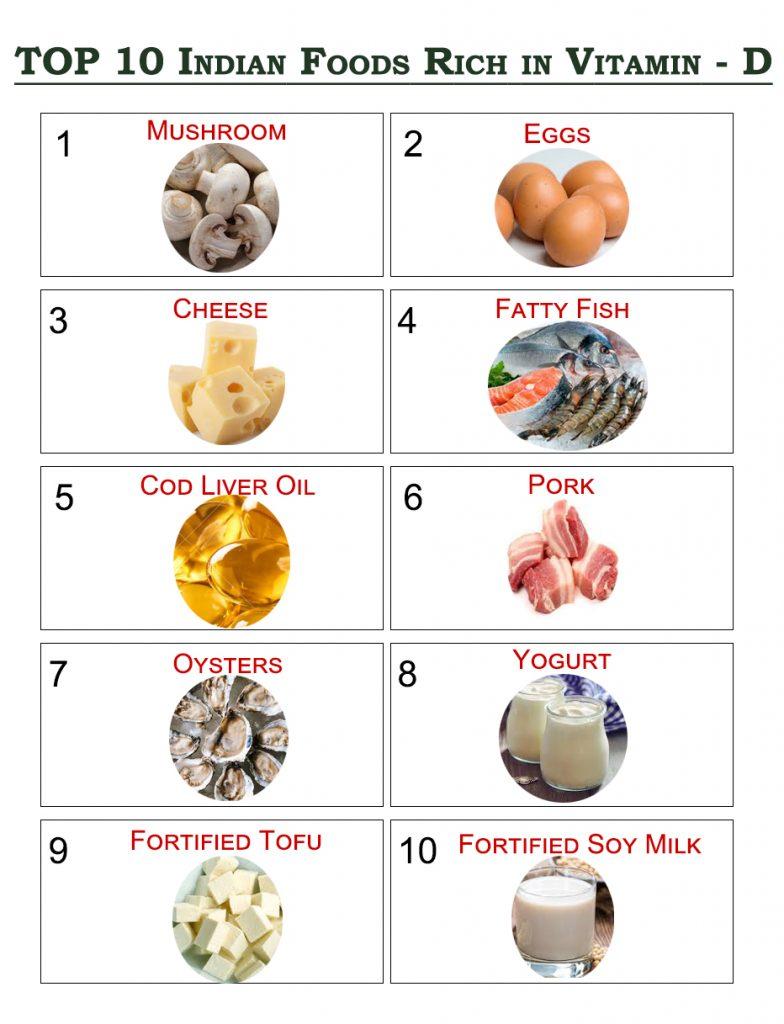 Top Ten Foods Rich in Vitamin D