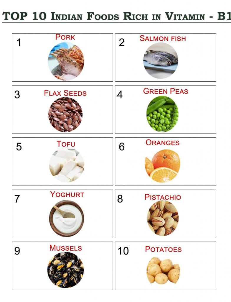 Top 10 Rich Foods in Vitamin B1